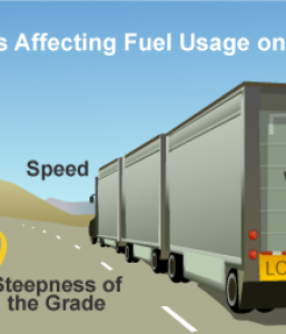 Maximizing Fuel Efficiency
