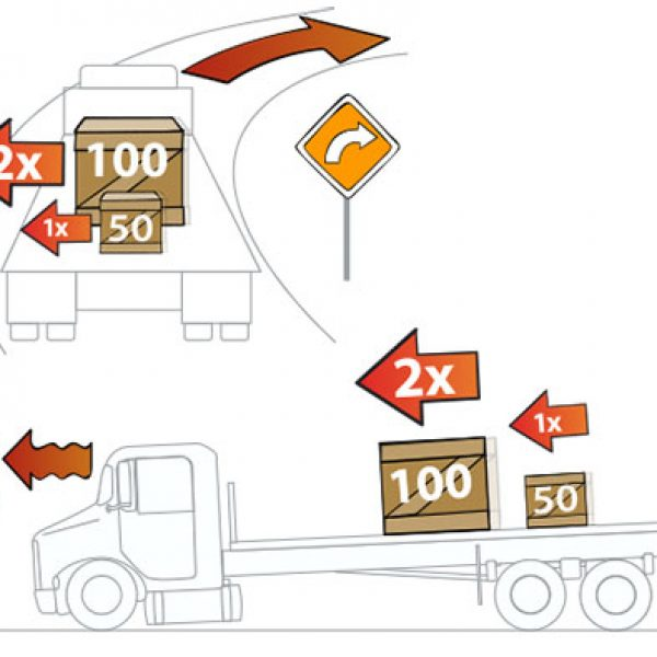 Practical Cargo Securement for Drivers Flatbed